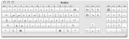 Pc keyboard app download
